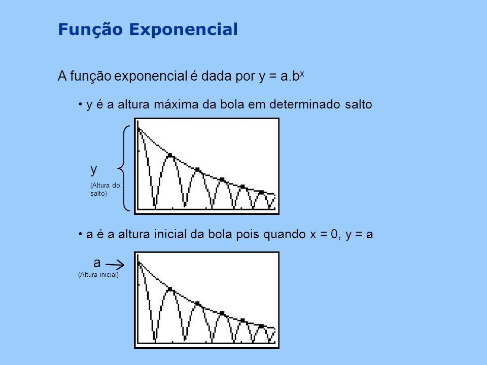 Função Exponencial A função exponencial é dada por y = a.bx y