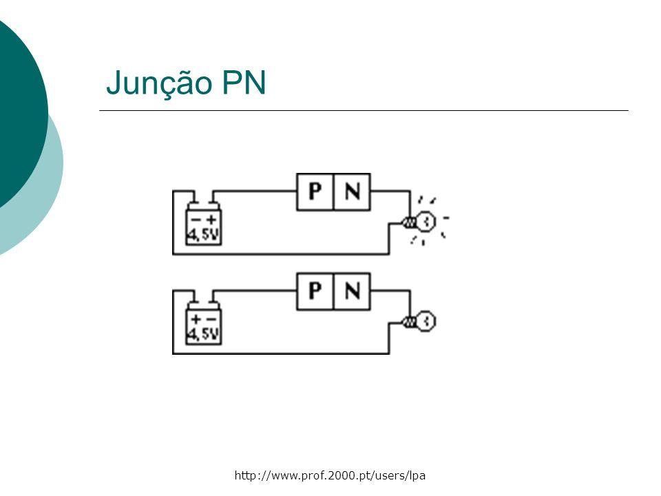 Junção PN http://www.prof.2000.pt/users/lpa