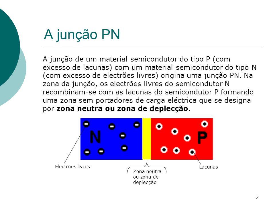 A junção PN