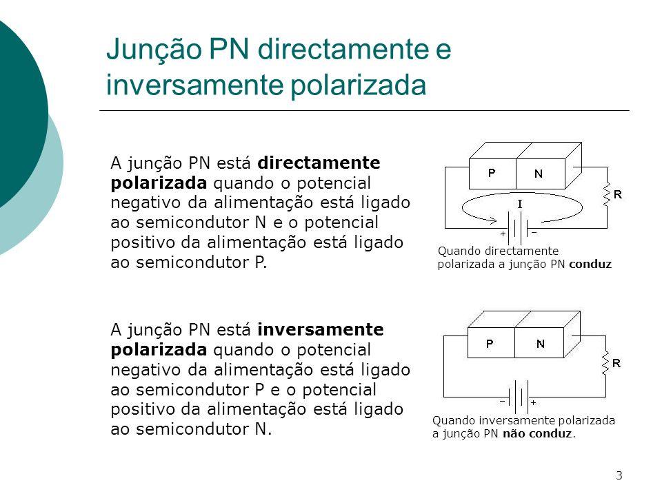 Junção PN directamente e inversamente polarizada