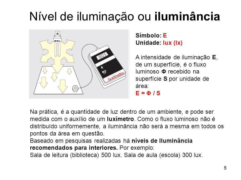 Nível de iluminação ou iluminância