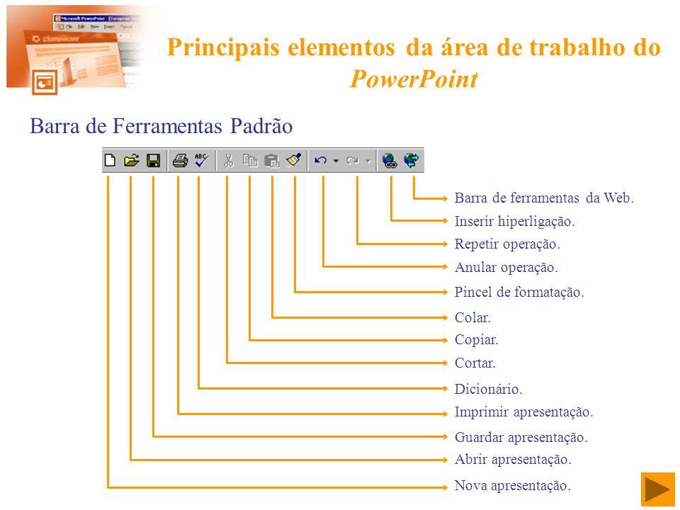 Principais elementos da área de trabalho do PowerPoint