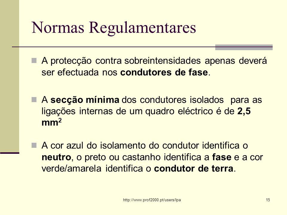 Normas Regulamentares