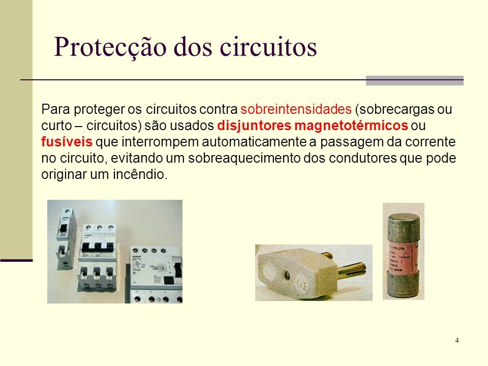 Protecção dos circuitos