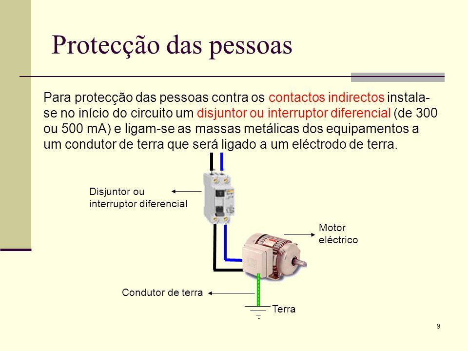 Protecção das pessoas
