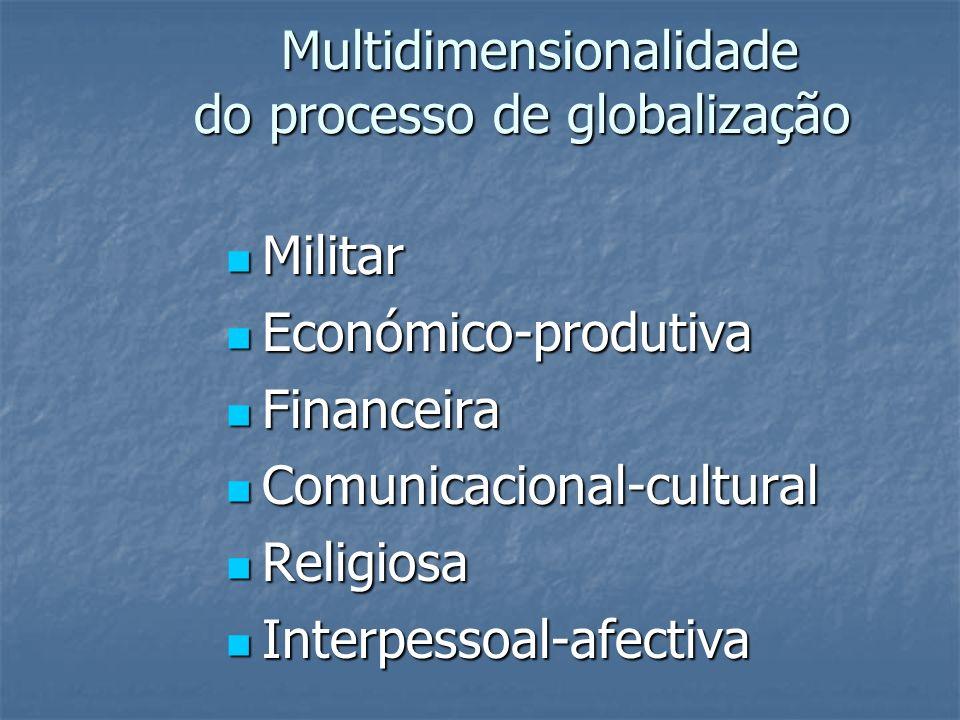 Multidimensionalidade do processo de globalização