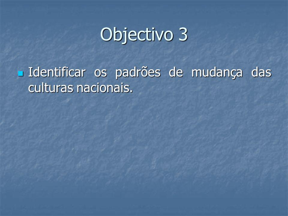 Objectivo 3 Identificar os padrões de mudança das culturas nacionais.