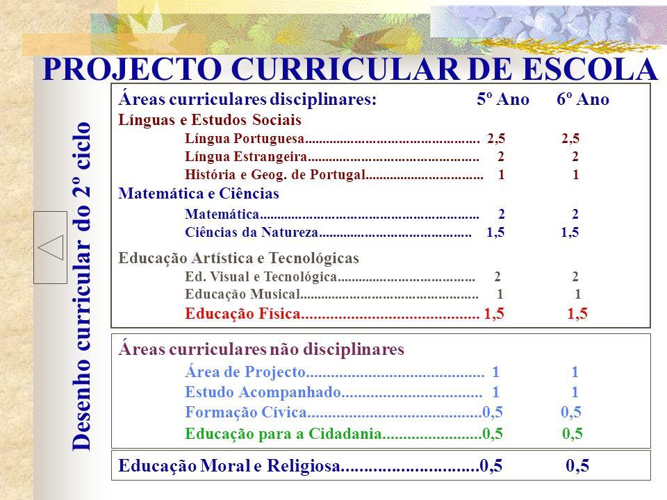 PROJECTO CURRICULAR DE ESCOLA Desenho curricular do 2º ciclo