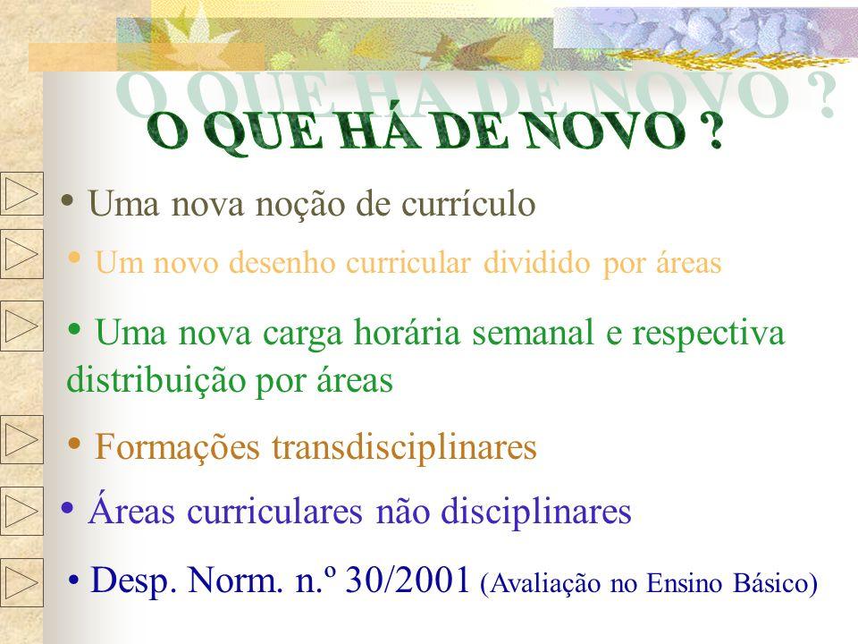 Desp. Norm. n.º 30/2001 (Avaliação no Ensino Básico)