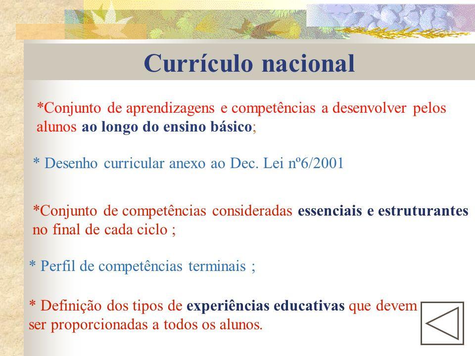 Currículo nacional *Conjunto de aprendizagens e competências a desenvolver pelos alunos ao longo do ensino básico;