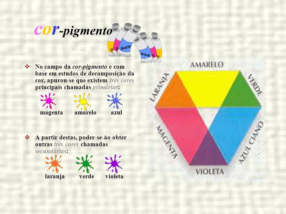 cor-pigmento No campo da cor-pigmento e com base em estudos de decomposição da cor, apurou-se que existem três cores principais chamadas primárias: