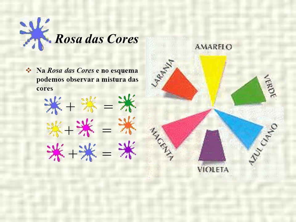 Rosa das Cores Na Rosa das Cores e no esquema podemos observar a mistura das cores. + =