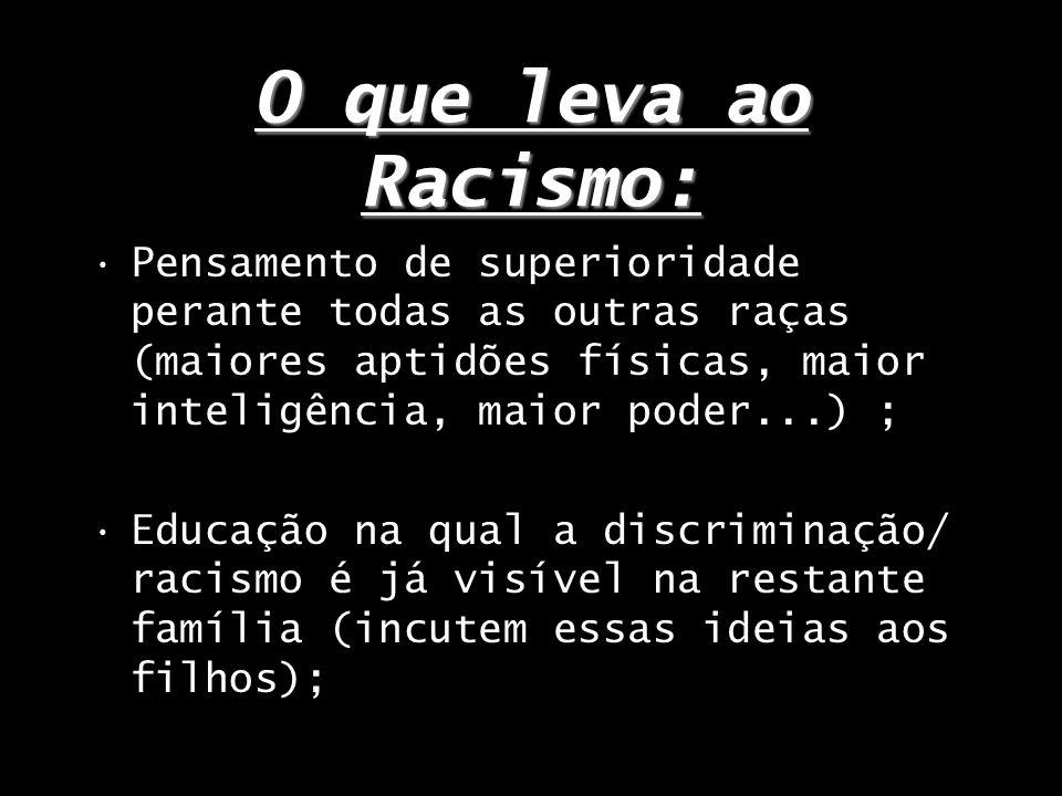 O que leva ao Racismo: Pensamento de superioridade perante todas as outras raças (maiores aptidões físicas, maior inteligência, maior poder...) ;