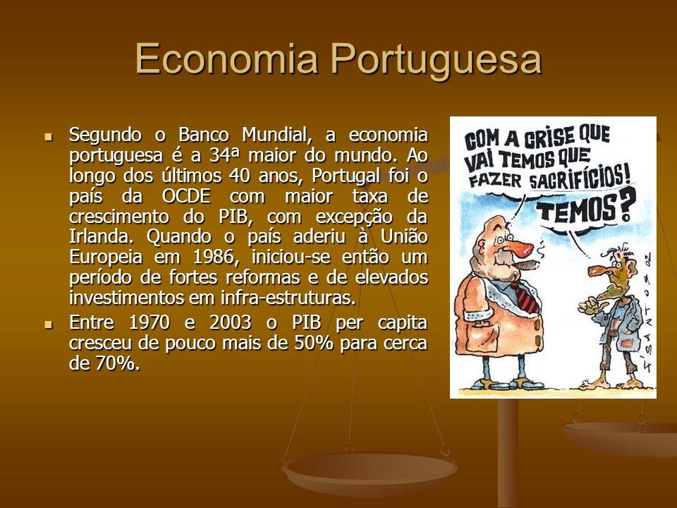 Economia Portuguesa