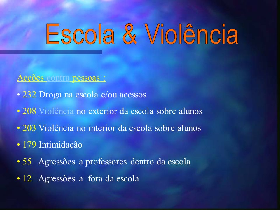 Escola & Violência Acções contra pessoas :