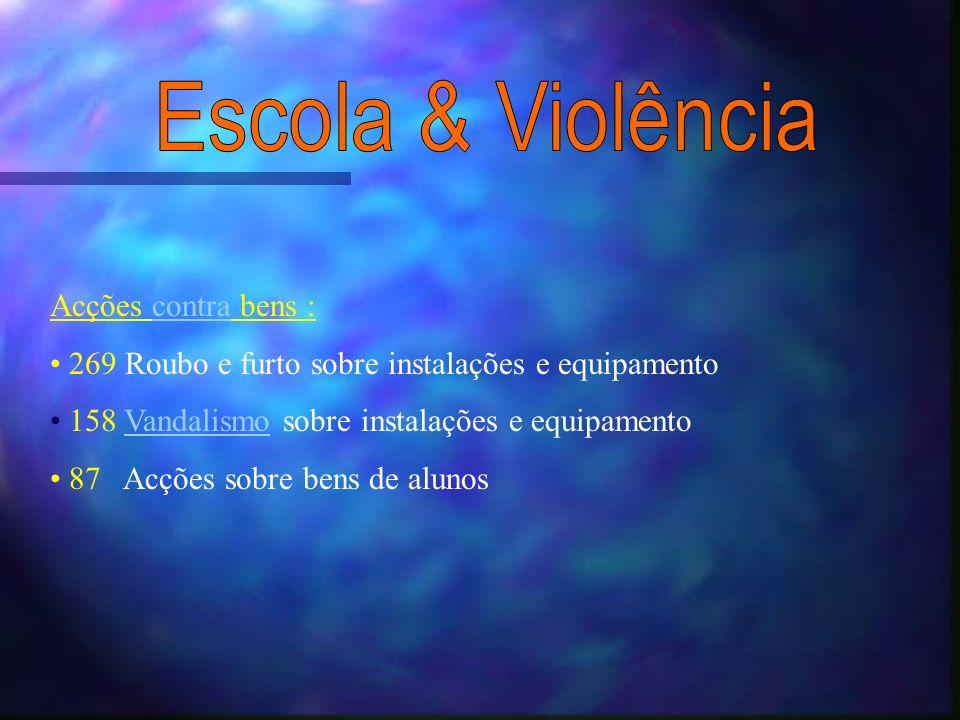 Escola & Violência Acções contra bens :