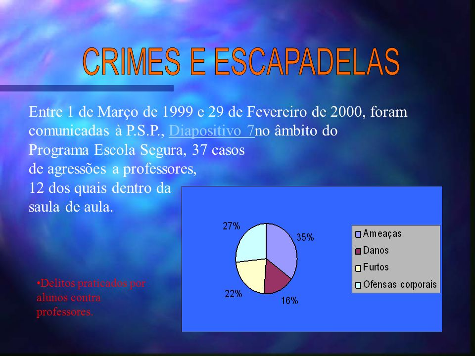 CRIMES E ESCAPADELAS
