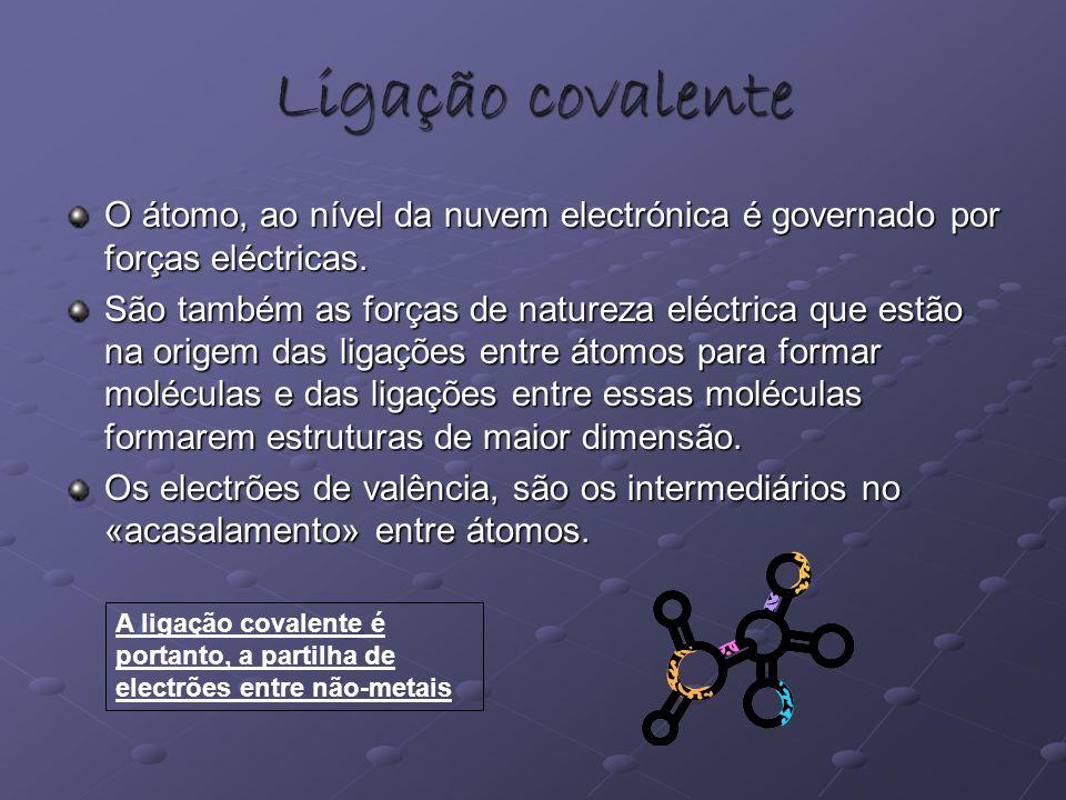 Ligação covalente O átomo, ao nível da nuvem electrónica é governado por forças eléctricas.