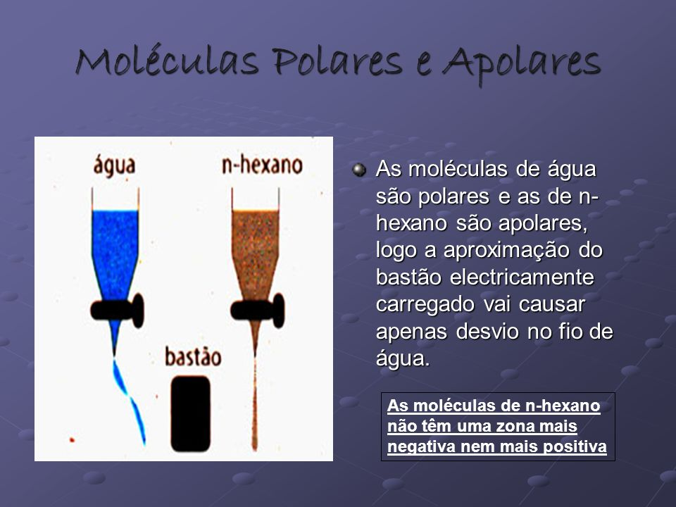 Moléculas Polares e Apolares