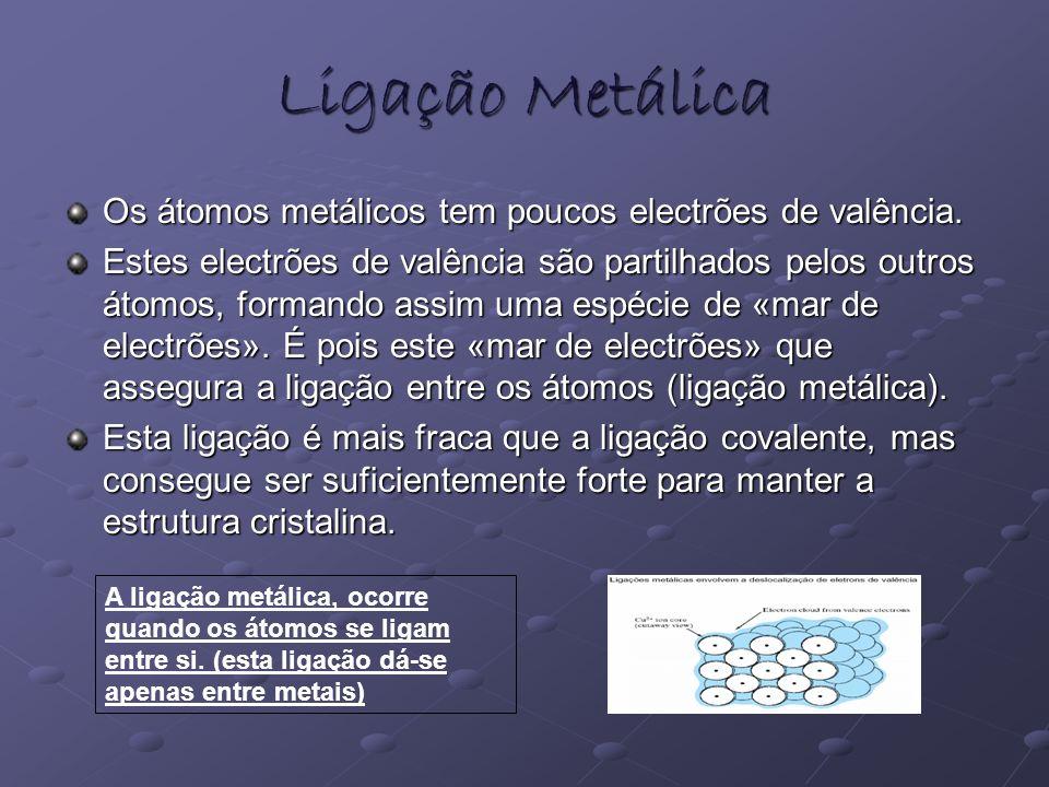 Ligação Metálica Os átomos metálicos tem poucos electrões de valência.