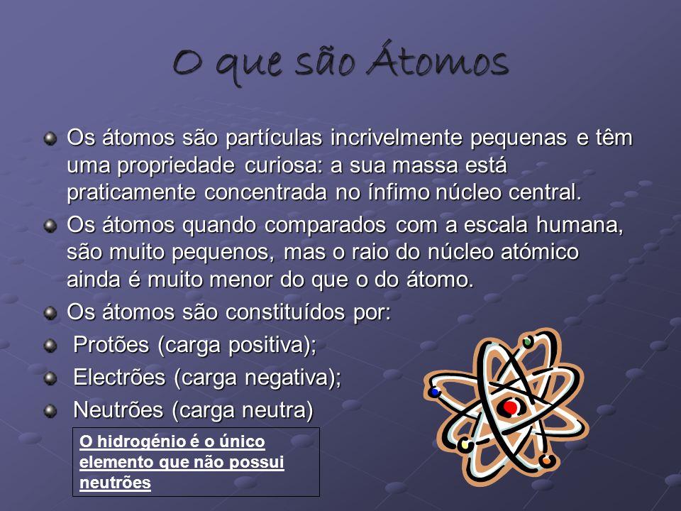O que são Átomos