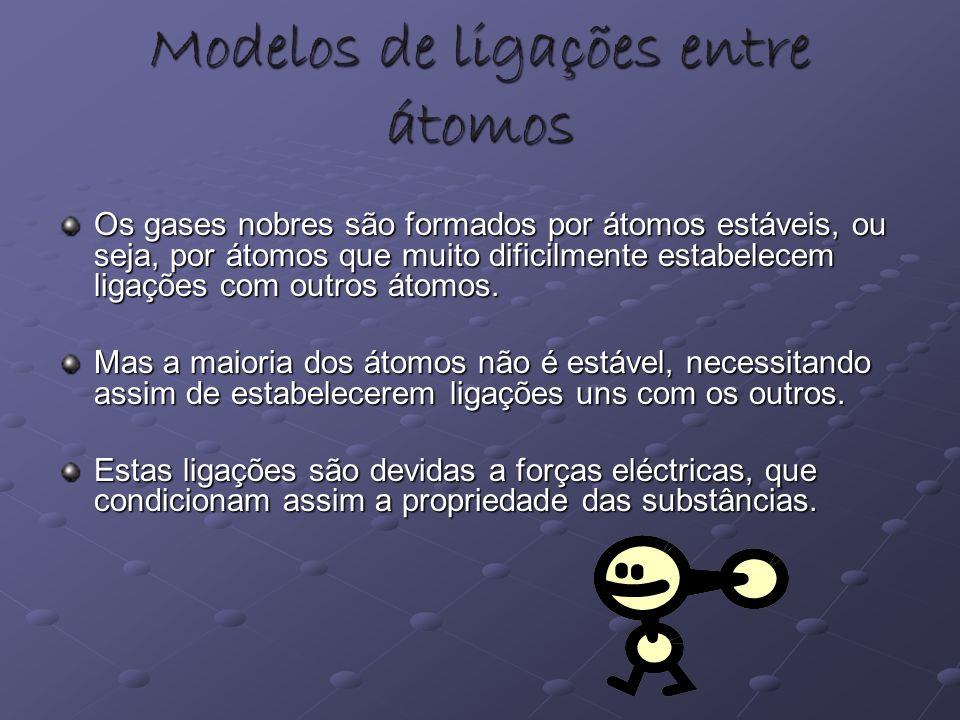 Modelos de ligações entre átomos