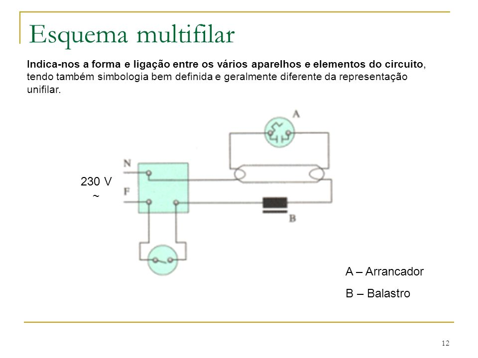 Esquema multifilar 230 V ~ A – Arrancador B – Balastro