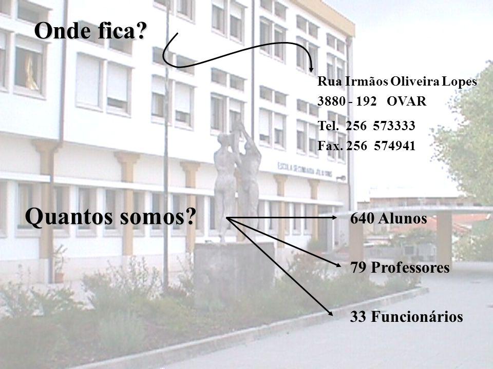 Onde fica Quantos somos 640 Alunos 79 Professores 33 Funcionários