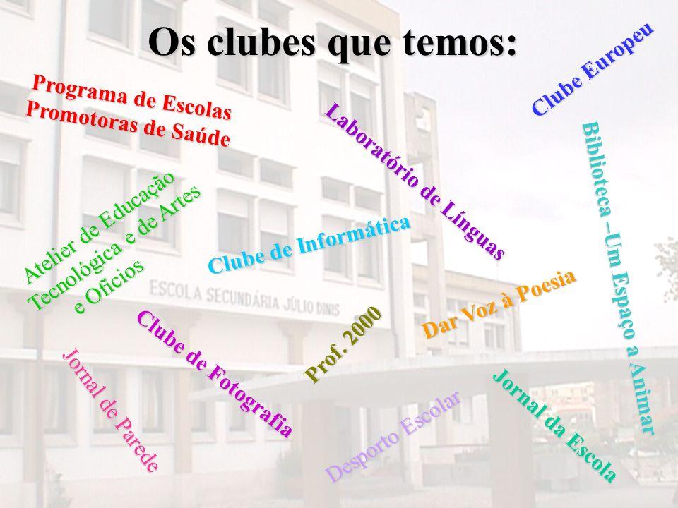 Os clubes que temos: Clube Europeu