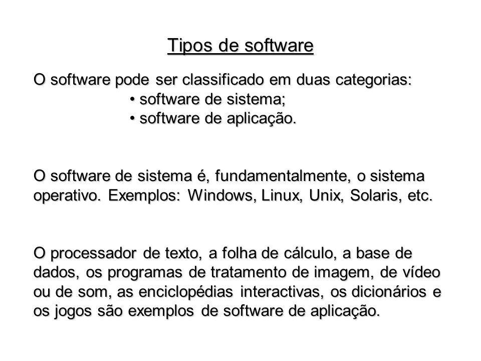Tipos de software O software pode ser classificado em duas categorias: