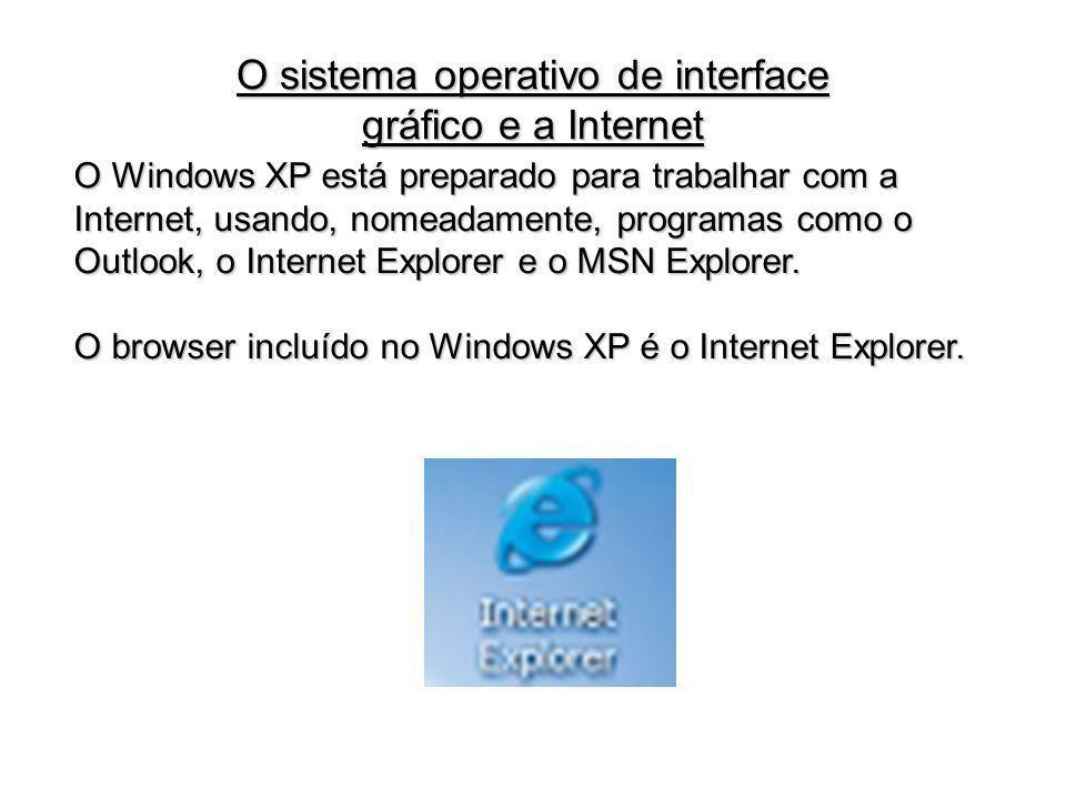 O sistema operativo de interface gráfico e a Internet