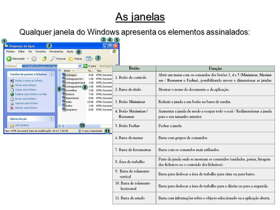 As janelas Qualquer janela do Windows apresenta os elementos assinalados: