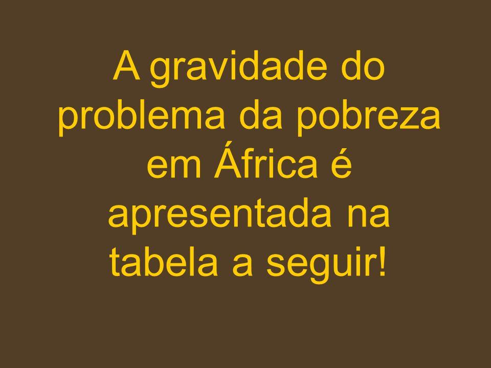 A gravidade do problema da pobreza em África é apresentada na tabela a seguir!
