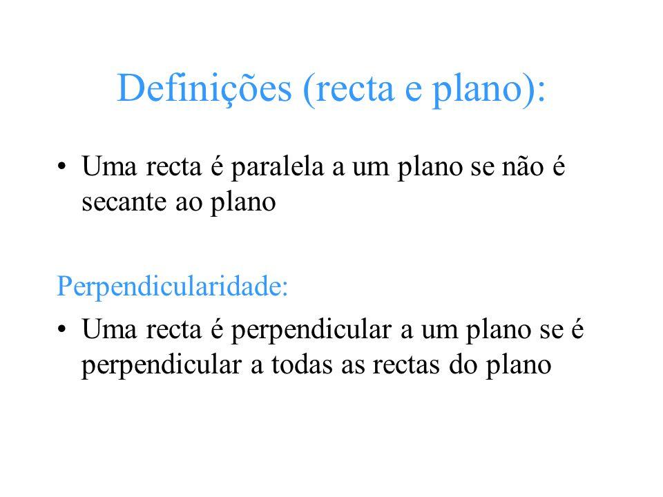 Definições (recta e plano):