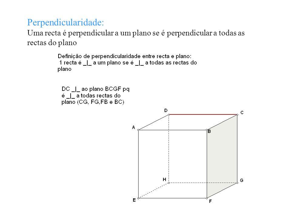Perpendicularidade:Uma recta é perpendicular a um plano se é perpendicular a todas as rectas do plano.