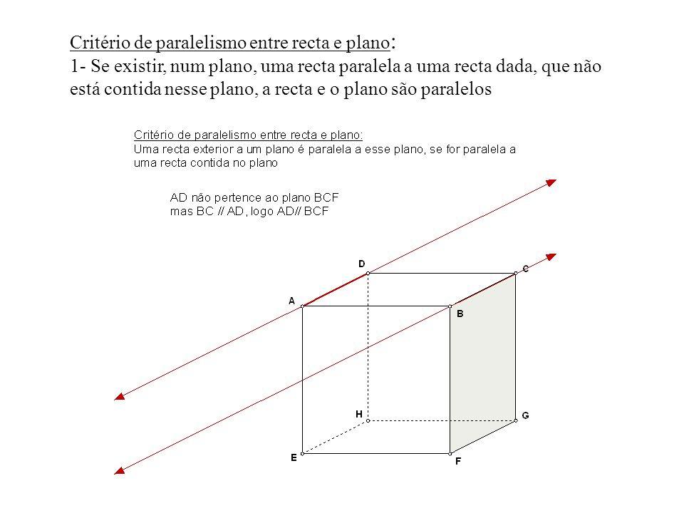 Critério de paralelismo entre recta e plano: