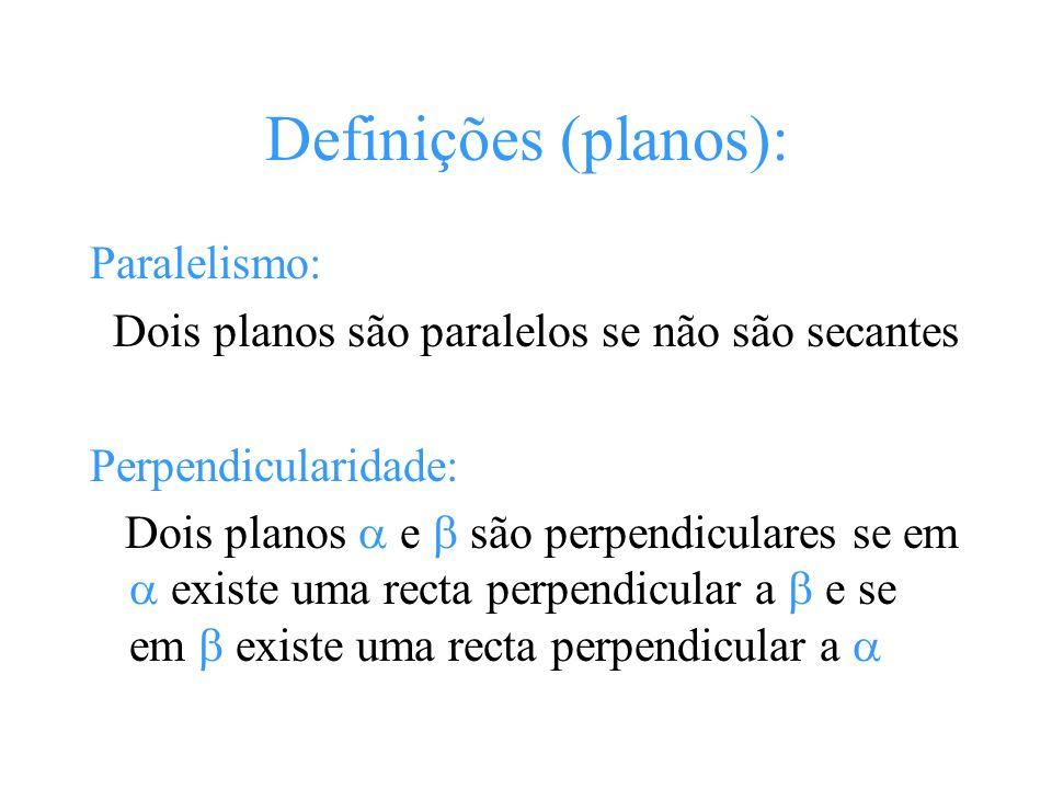 Definições (planos): Paralelismo: