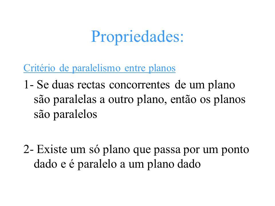 Propriedades: Critério de paralelismo entre planos.