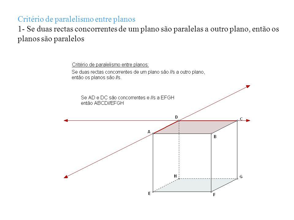 Critério de paralelismo entre planos