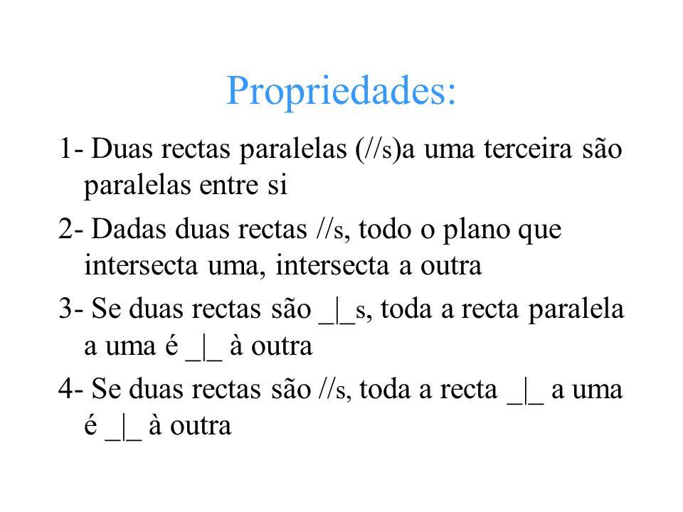 Propriedades: 1- Duas rectas paralelas (//s)a uma terceira são paralelas entre si.