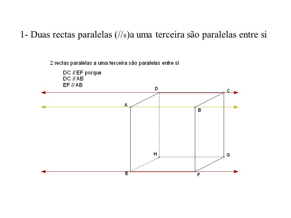 1- Duas rectas paralelas (//s)a uma terceira são paralelas entre si