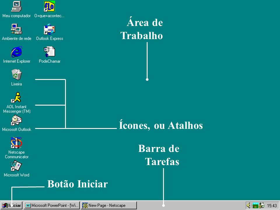 Área de Trabalho Ícones, ou Atalhos Barra de Tarefas Botão Iniciar