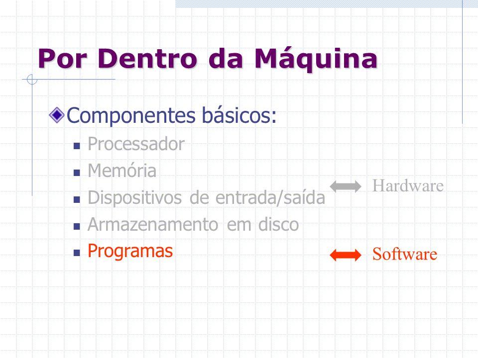 Por Dentro da Máquina Componentes básicos: Processador Memória