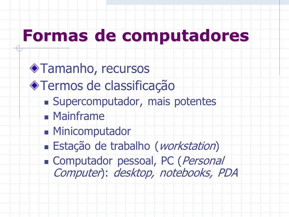 Formas de computadores