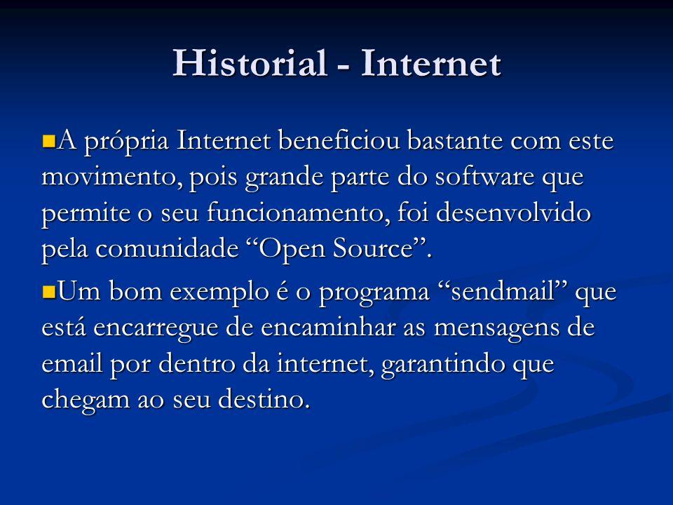 Historial - Internet