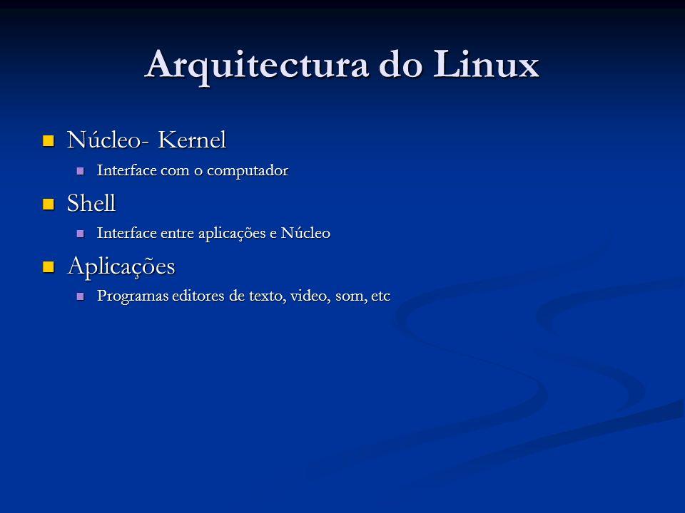 Arquitectura do Linux Núcleo- Kernel Shell Aplicações