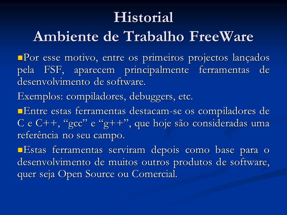 Historial Ambiente de Trabalho FreeWare