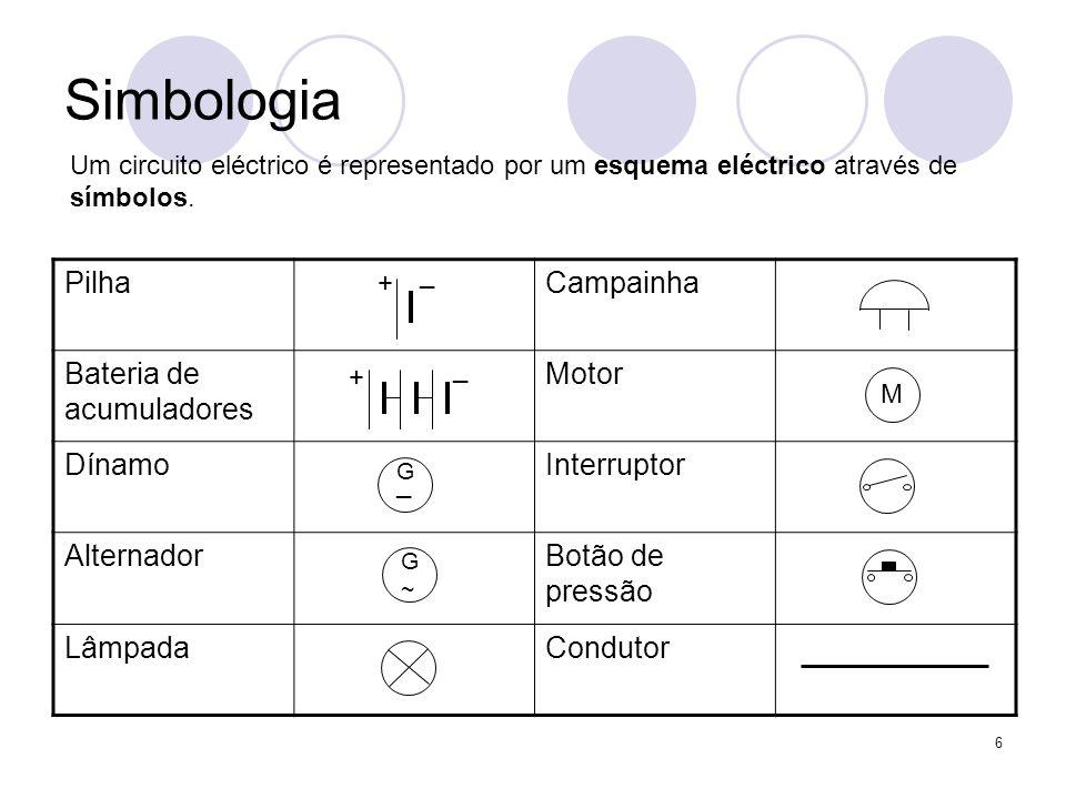 Simbologia Pilha Campainha Bateria de acumuladores Motor Dínamo