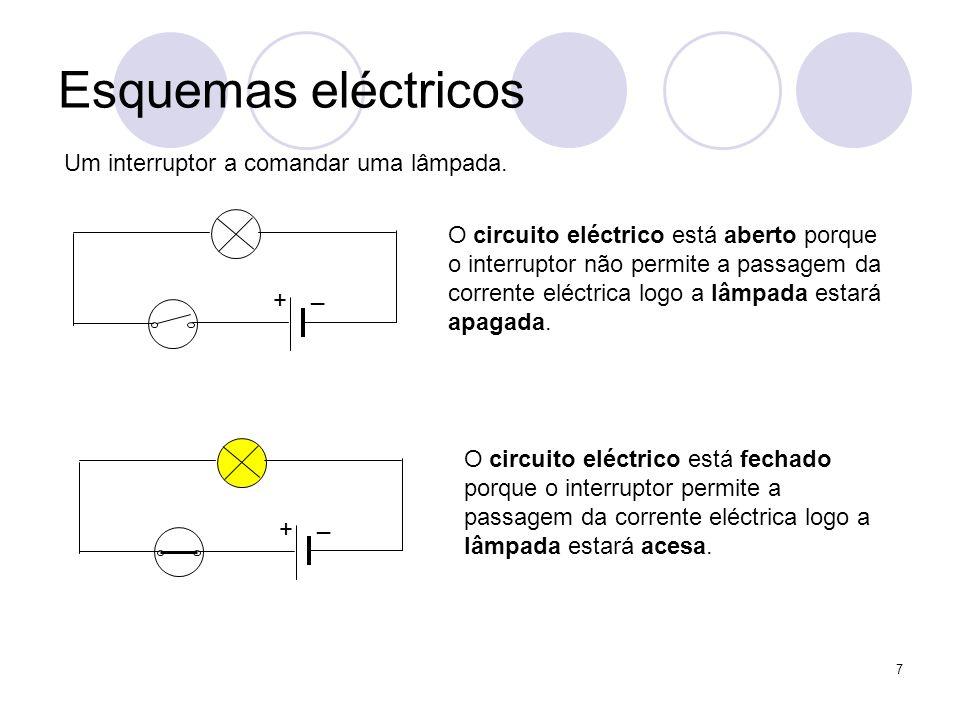 Esquemas eléctricos Um interruptor a comandar uma lâmpada.