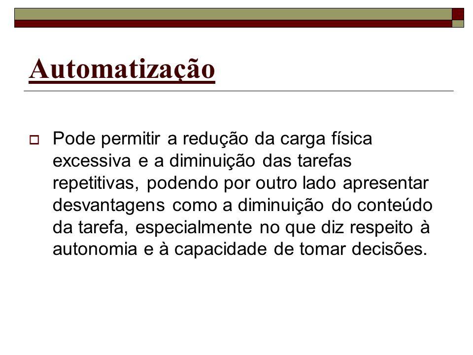 Automatização